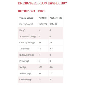High5 EnergyGel Plus Gel Box Raspberry 20 x 40g